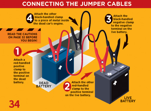 Best way to hook up jumper cables