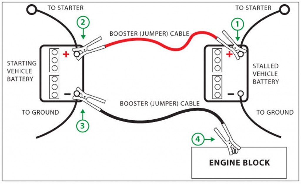 how to properly connect the jumper cables