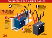 How to Use a Jump Starter: A Beginner's Guide