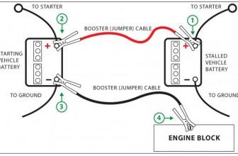 Double Wishbone Diagram likewise 66 Mustang Brake Wiring Diagram besides Vw Air Cooled Engine Diagram besides 1966 Charger Wiring Diagram moreover 1964 Ford Thunderbird Alternator Wiring Diagram. on 1967 vw wiring diagram